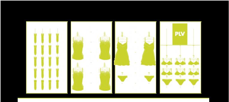 Concept Dot, Agencement boutique et magasin de lingerie